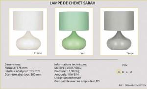 corpuri-de-iluminat_lampi_lampa_modele_retro_moderne_futuriste_clasice_showroom_bucuresti